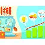 Seo対策だけで集客してネット広告費を「ゼロ」にする為に必要なこと